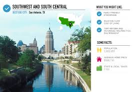 best and worst places to practice 2014 big cities small towns
