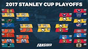 Nashville Flag Nhl Playoffs 2017 Updated Bracket After Penguins Beat Senators
