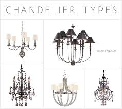 Types Of Ceiling Light Fixtures Types Of Chandeliers A Styles Guide From Delmarfans Glass