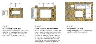 living room rug size rug sizes for living room modern sugar cube interior basics area
