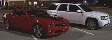 camaro 2008 ss help me win a free bully tuner for my ss camaro5
