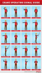 crane operator hand signal guide crane network news