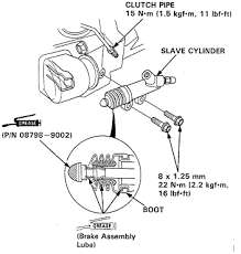 97 honda civic clutch replacement cylinder removal honda tech honda forum discussion
