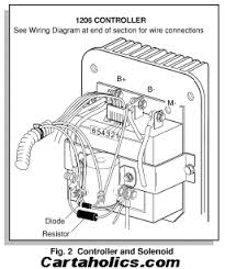 95 ezgo wiring diagram columbia par car golf cart wiring diagram