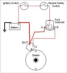 cole hersee solenoid wiring diagram efcaviation com