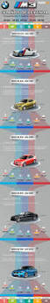 volkswagen golf gti mk3 cars pinterest volkswagen golf