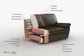 Sofa Section Sofa In The Cross Section By Sergey Yurchenko Illustration 3d