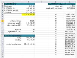 Financial Spreadsheet I Built A Spreadsheet To Calculate What It Would Take To Retire