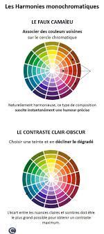 palette de couleur peinture pour chambre combinaison couleur peinture fashion designs