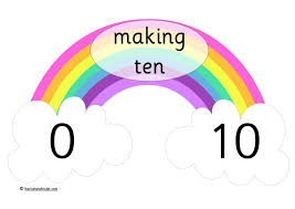 making ten making 10 number bonds to 10 free teaching