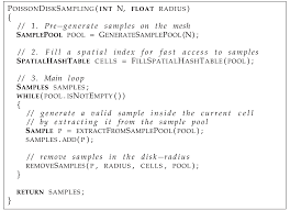 efficient and flexible sampling with blue noise properties of