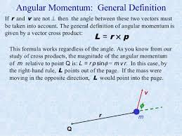 as and a level physics momentum all coverd with sles