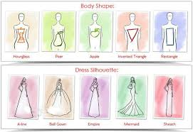 wedding dress shape guide shapes and dress silhouette guide simply radiant events