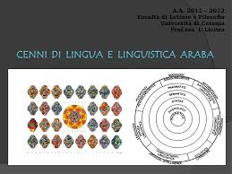 lettere e filosofia ct cenni di lingua e linguistica araba ppt scaricare