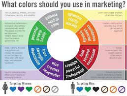 colour meaning the colours of marketing be heard media
