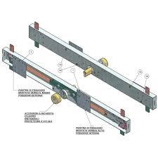porte per box auto come rendere sicure le porte di cantine e box auto