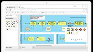membuat erd visual paradigm visual paradigm leading uml bpmn ea agile and project