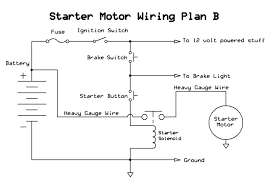 wiring diagram for chinese 110 atv atv electrical wiring