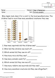 primaryleap co uk bar graphs worksheet
