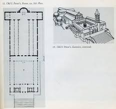 Parts Of A Cathedral Floor Plan by The Early Christian Basilica