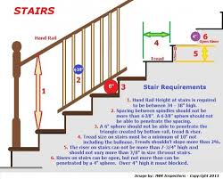 Handrail Height Code California Stairway Handrail Height Code Staircase Gallery