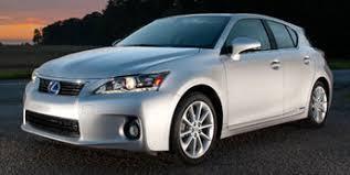 duval honda used cars used lexus ct for sale in jacksonville fl