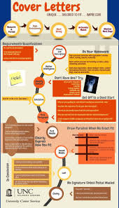 How To Make The Perfect Resume How To Make A Great Cover Letter For A Resume Resume Peppapp