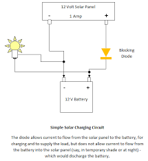 what is the function of the diode in a solar panel solar panels