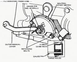 neutral safety switch problems ford truck enthusiasts forums
