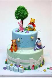 1st birthday cake the ultimate list of 1st birthday cake ideas baking smarter