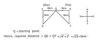 direction sense test reasoning ability questions and answers for