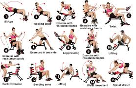 Chair Resistance Band Exercises Bizknights