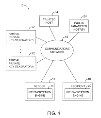 Bilinear Map Patent Us7590236 Identity Based Encryption System Google