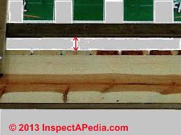 Balcony Banister Guardrails Guide To Guard Railing Codes Specifications Heights