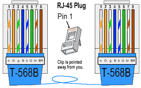 rj45 b wiring diagram utp wiring diagram cat 5 wiring diagram