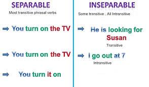 lesson 1 u2013 phrasal verb u2013 knowing multi word verb