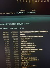 pubg unblocked this shows just how popular pubg has become unblocked games
