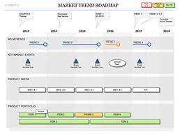 market trend roadmap template plans events u0026 kpis
