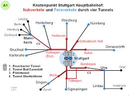 Post Bad Cannstatt Stuttgart 21 Gegenargumente 61 Technische Argumente Gegen Den