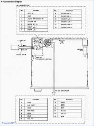 car stereo color wiring diagram wiring diagrams wiring diagrams