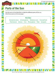 parts of the sun u2013 6th grade science worksheets for children