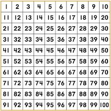 free printable numbers 1 100 printable printable categories