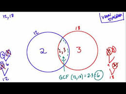 venn diagram for lcm and gcf youtube