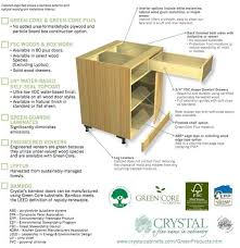 Kitchen Cabinets Manufacturers Association Crystal Greenquest Sustainable Kitchen Cabinets Apartment Therapy