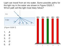 how fast does light travel in water vs air what happens to a light wave when it travels from air into glass