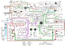 ez wiring diagram edge ez wiring diagram u2022 wiring diagrams j
