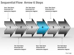 sequential flow arrow 6 steps manufacturing process diagram