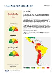 am best key rating guide amb country risk report insurance monetary policy
