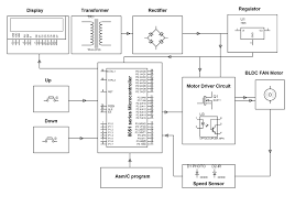 start stop circuit diagram juanribon com direct online starter