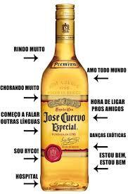 Jose Cuervo Meme - jose cuervo especial tequila gold 1 75l tequila humor and memes